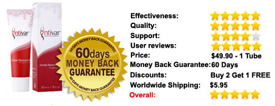 intivar rating